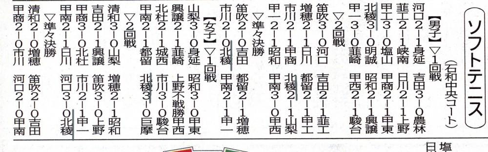 山日160512ソフトテニス(県高校総体)