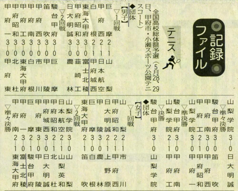 読売160622テニス (全国高校総体県予選)