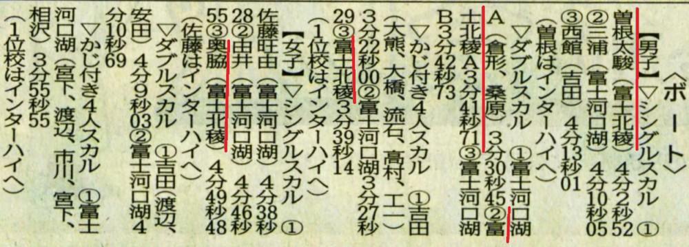 山日160619ボート (インターハイ県予選)