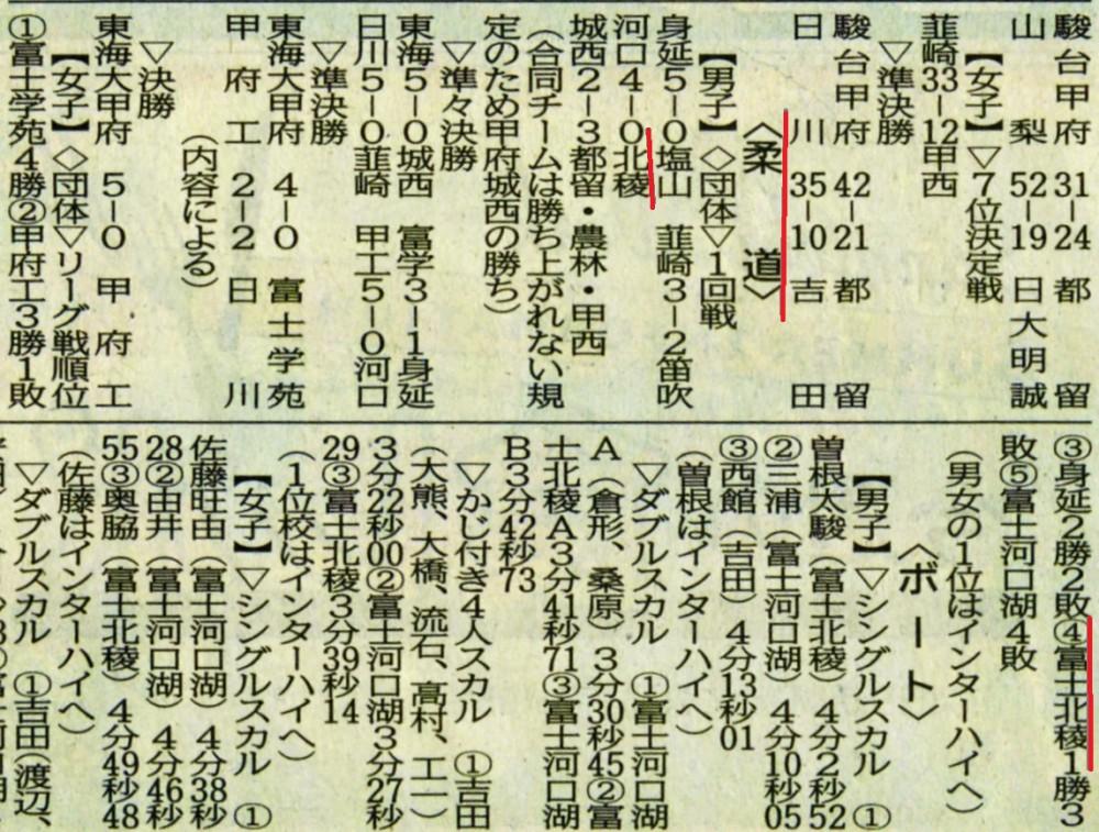 山日160619柔道 (インターハイ県予選)
