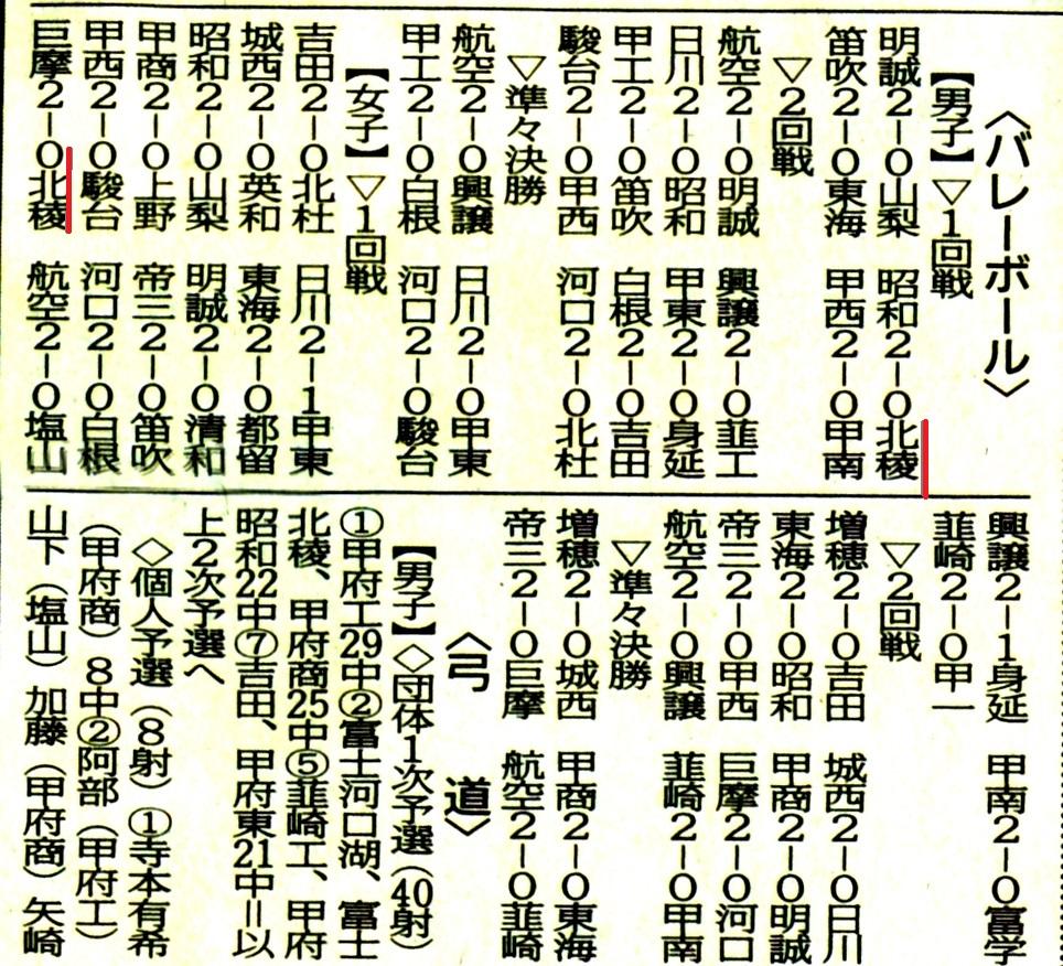 山日160619バレー (インターハイ県予選)