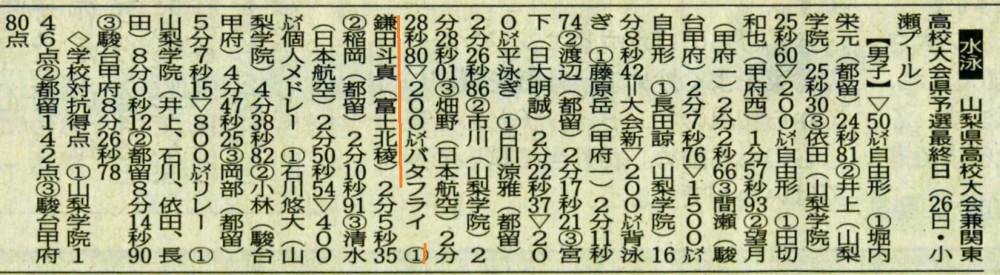 山日160627水泳 (県高校大会)